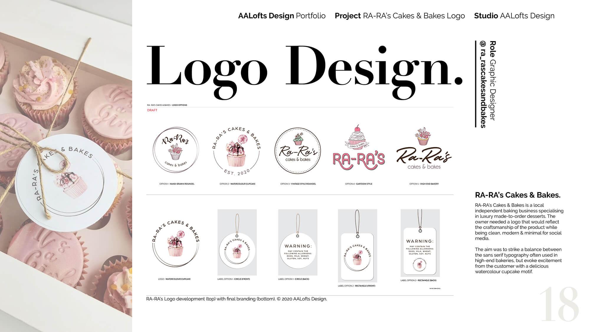 2021_AALOFTS DESIGN PORTFOLIO_Page_18